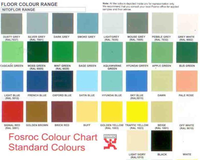 Asian paint colour card